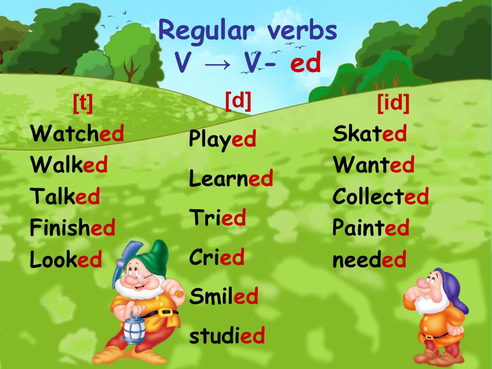 Regular verbs V → V- ed [t] Watched Walked Talked Finished Looked [d]